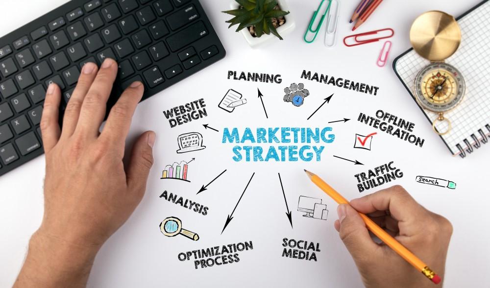 Co to jest strategia marketingowa?